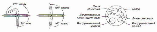 http://www.olympus.co.ru/med/pct/gif-2t160-2.jpg