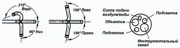 http://www.olympus.co.ru/med/pct/gif-e3-2.jpg