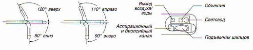 http://www.olympus.co.ru/med/pct/tjf-160r-2.jpg