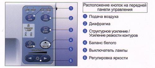http://www.olympus.co.ru/med/pct/cv-150-02.jpg