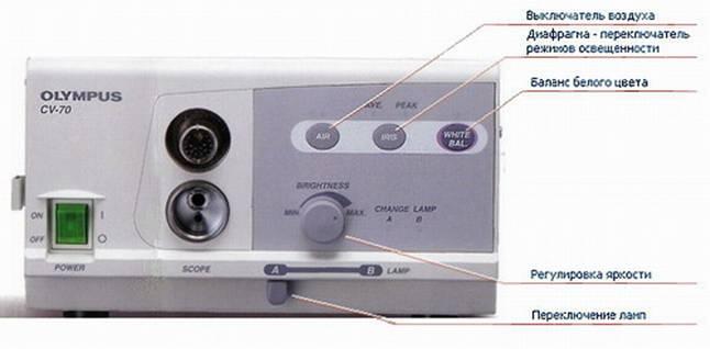 Расположение кнопок управления видеосистемы OLYMPUS CV-70